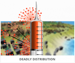 Deadly Distribution